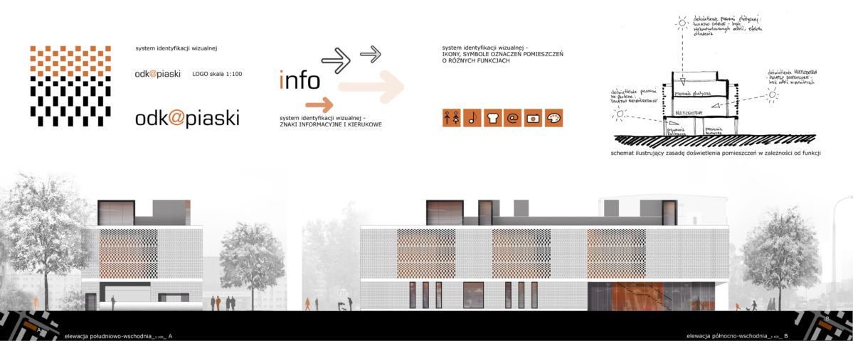 Community Center, Warsaw Bielany